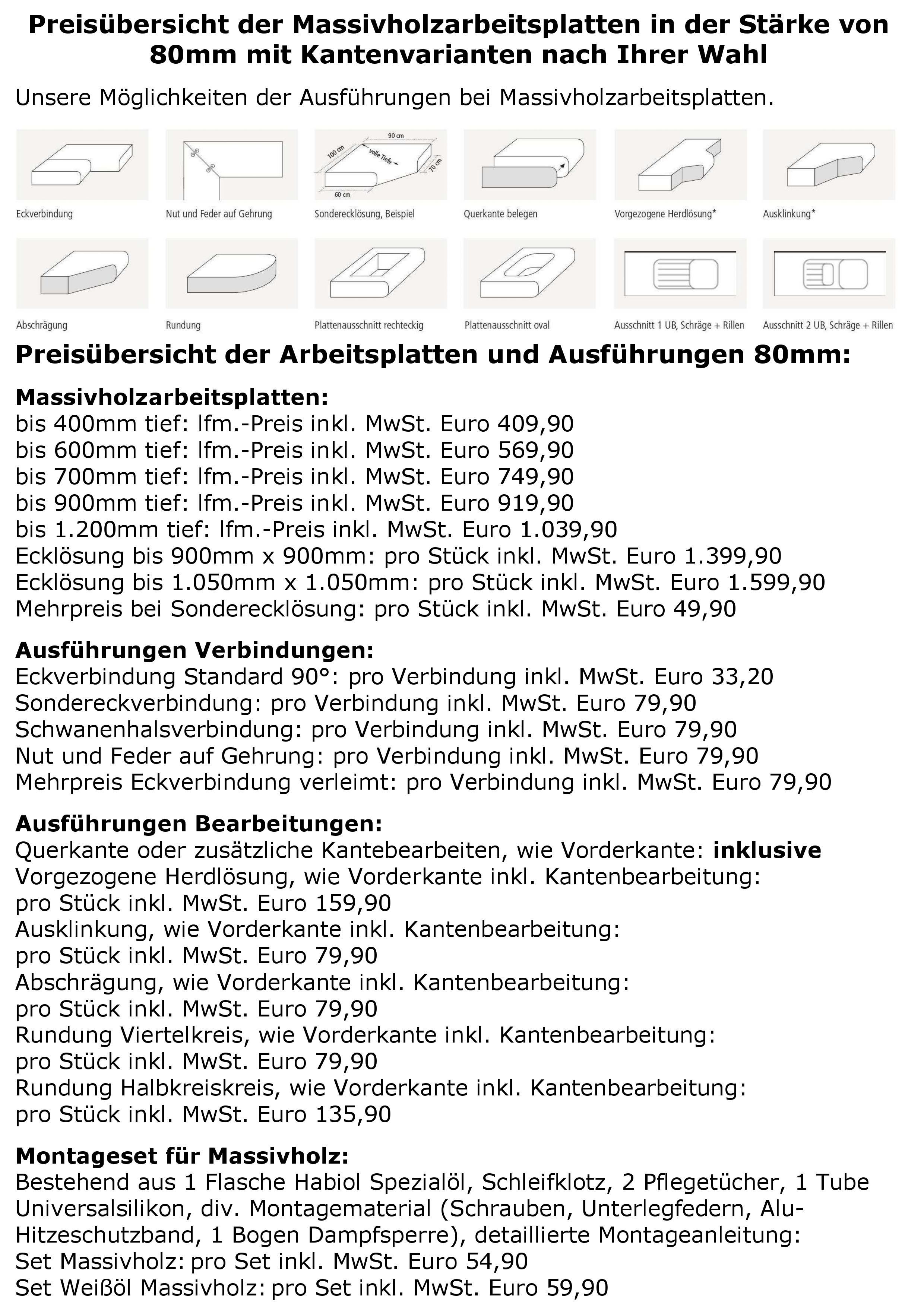 hanseatisches-arbeitsplatten-kontor - küchen-arbeitsplatten aus ... - Arbeitsplatten Küche Zuschnitt