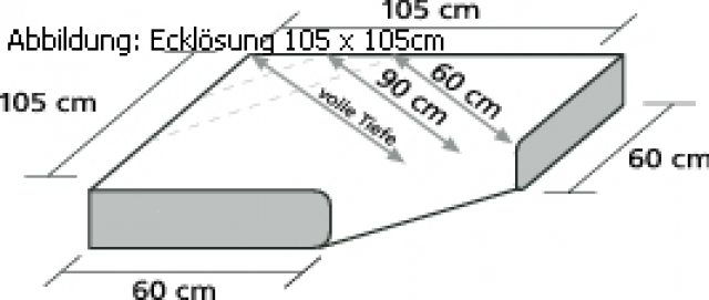 Hanseatisches arbeitsplatten kontor 40mm arbeitsplatten for Küche eckl sung